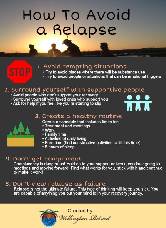 How to Avoid a Relapse Infographic